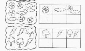 Atividades de matemática para Educação Infantil