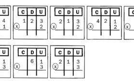Atividades de Multiplicação