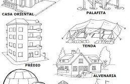 TIPOS DE MORADIA - AS DIVERSAS MORADIAS